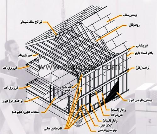 ساختمان های بتنی و فلزی